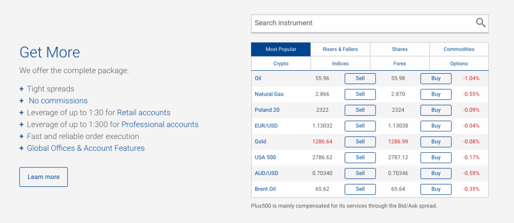 Plus500 Forex instruments
