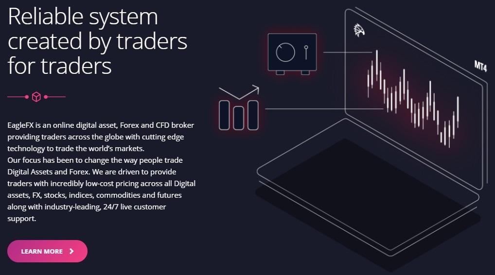 EagleFX scam