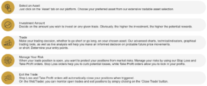 FTGMarkets scam