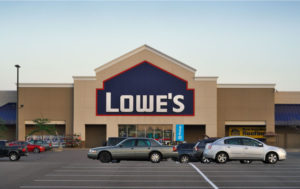 Prices of shares of Lowe's Companies down