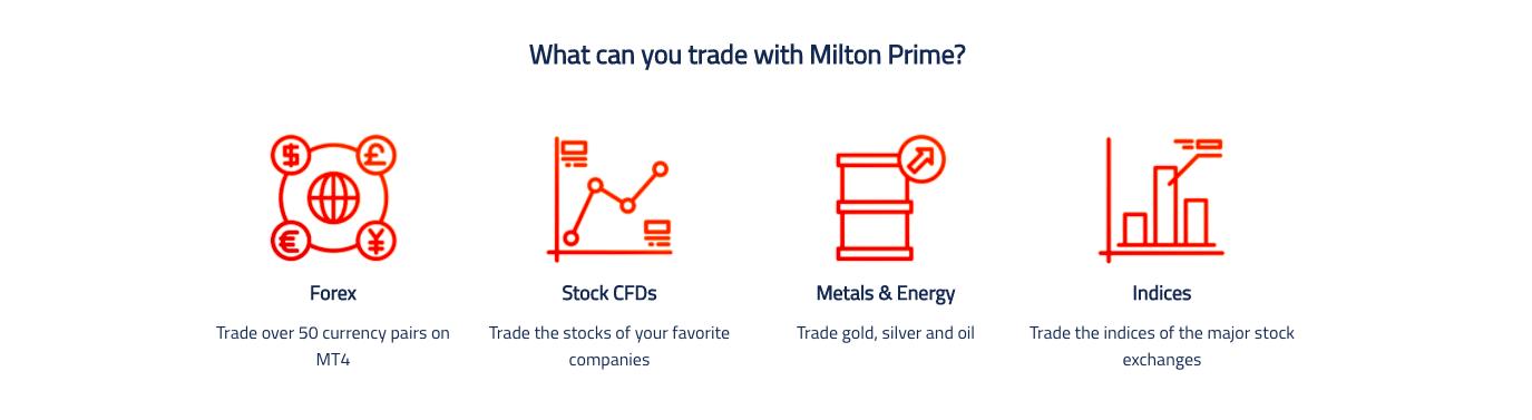 reviewing Milton Prime