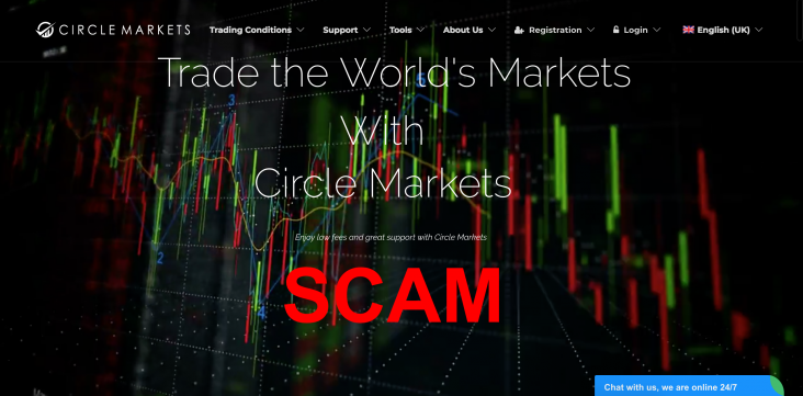 circle-markets-review